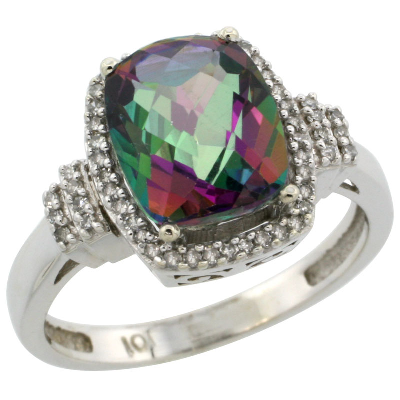 Color Gemstone Rings